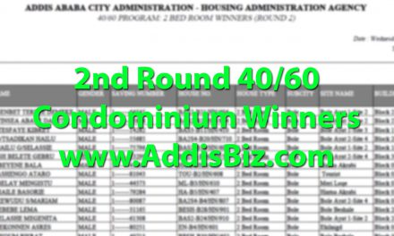 List of names for 2nd round 40/60 Condominium Winners in Addis Ababa – One, Two and Three Bedroom Winners [PDF]