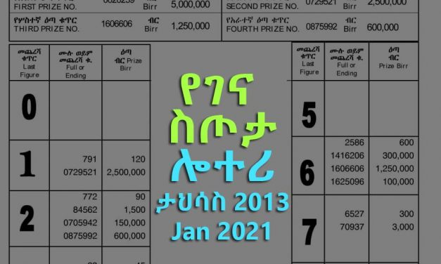 Gena Lottery (5 million) for Jan 2021 (Tahisas 2013) Winning Numbers