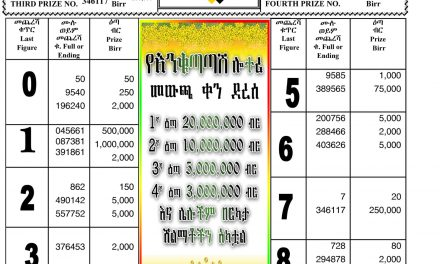 Regular Draw Lottery for September 02, 2021 (ነሀሴ 27 ፤ 2013) Winning Numbers