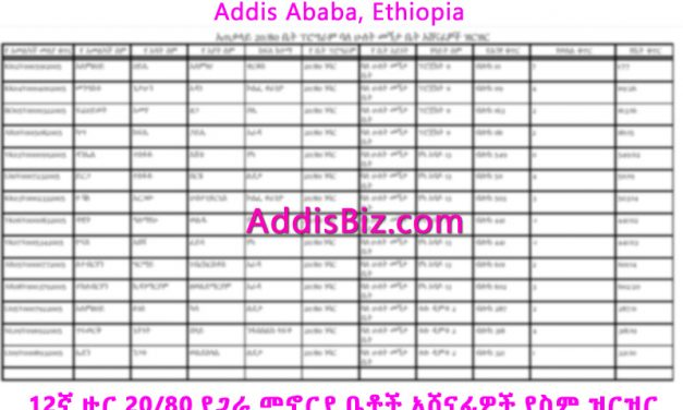 September 2019] Condominium Winners List Latest Ethiopian