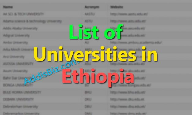 List of Universities in Ethiopia with their Website
